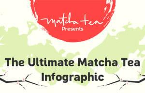 The Ultimate Matcha Tea Infographic