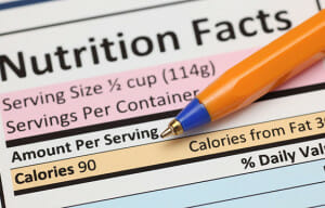 What is the basic nutrition chart that we should normally follow for healthy living?