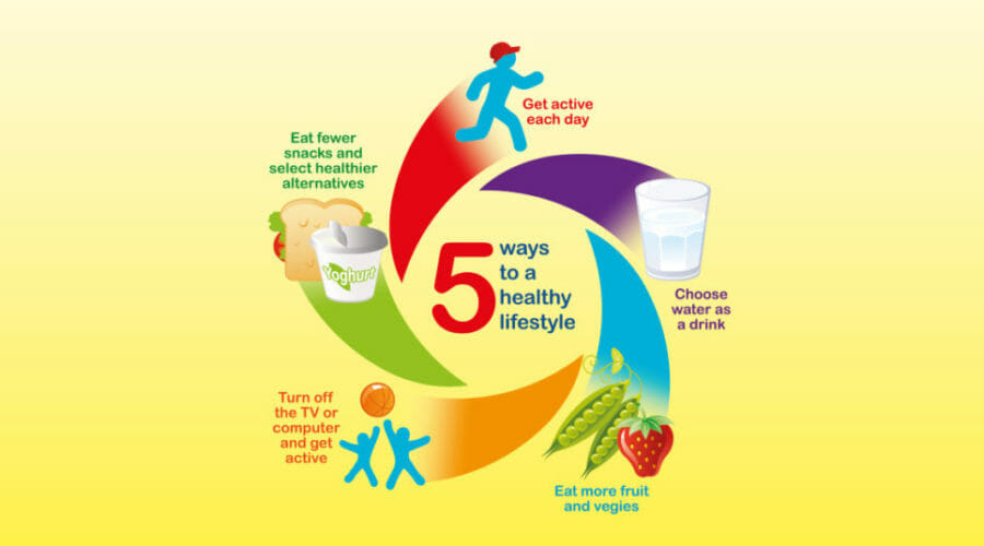 How to have Healthier Life with minor changes